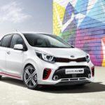 Kia Motors' Grand Plans for India